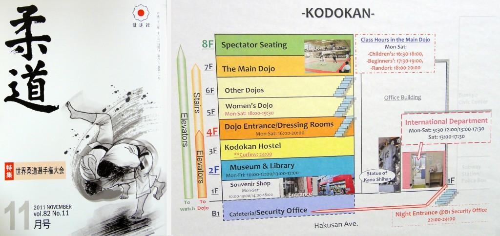 Plan des sept étages du Kodokan, plus vieux club de judo au monde